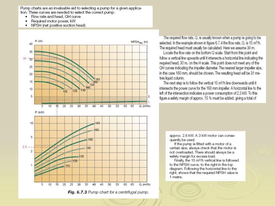  Boru çapı seçimi; akış şekli uygulanan hız, basınç yatırım maaliyeti, bakım-onarım vb etmenlere bağlıdır.