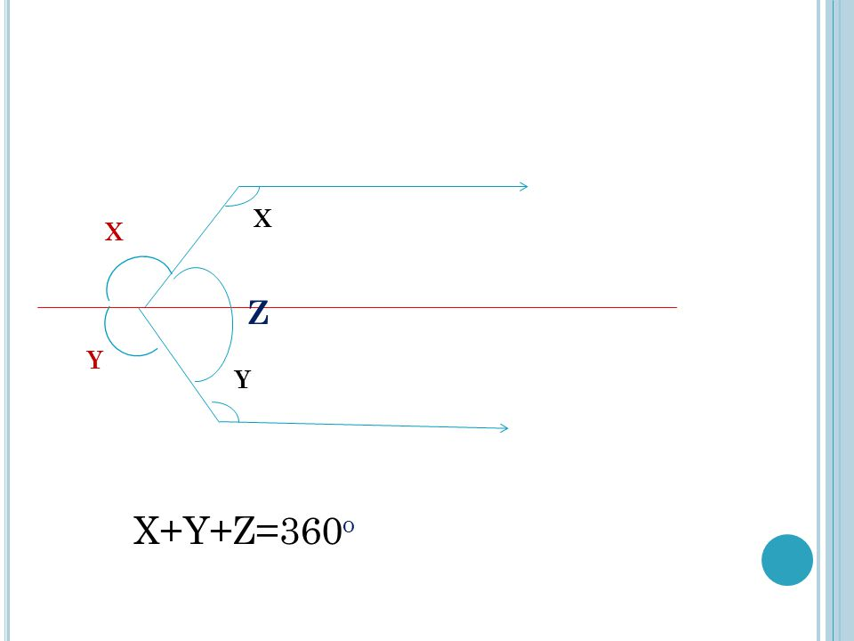 X Y X Y Z X+Y+Z=360 o