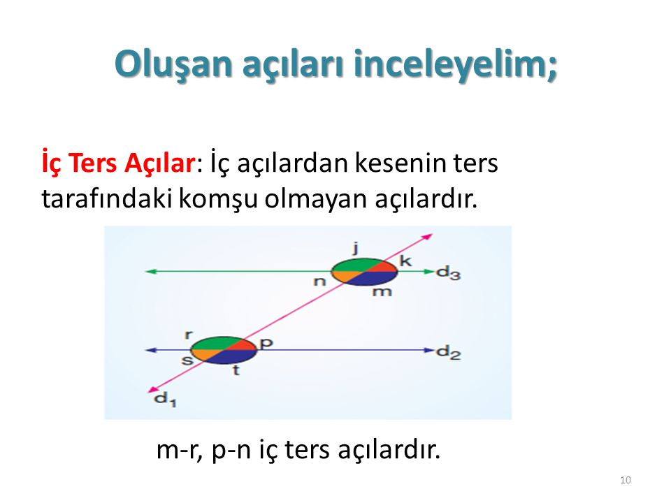 Oluşan açıları inceleyelim; İç Ters Açılar: İç açılardan kesenin ters tarafındaki komşu olmayan açılardır. m-r, p-n iç ters açılardır. 10