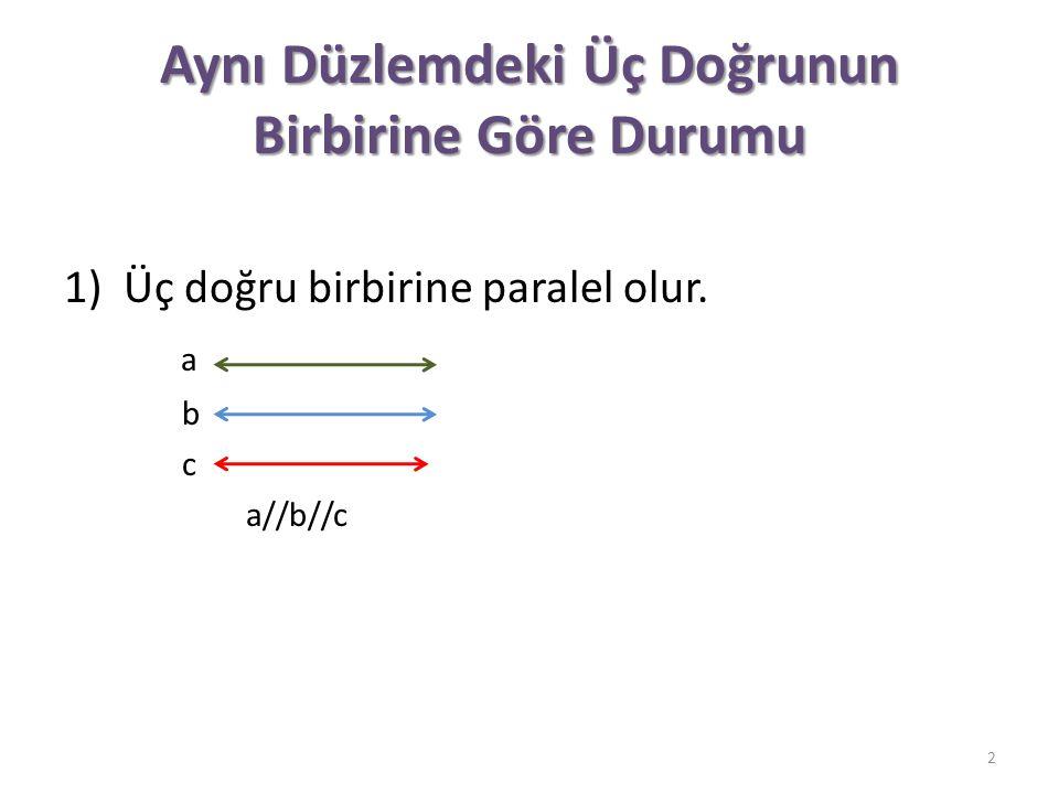 Aynı Düzlemdeki Üç Doğrunun Birbirine Göre Durumu 1)Üç doğru birbirine paralel olur. a b c a//b//c 2