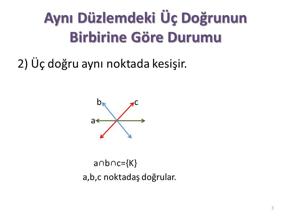 Aynı Düzlemdeki Üç Doğrunun Birbirine Göre Durumu 2) Üç doğru aynı noktada kesişir. b c a a∩b∩c={K} a,b,c noktadaş doğrular. 3