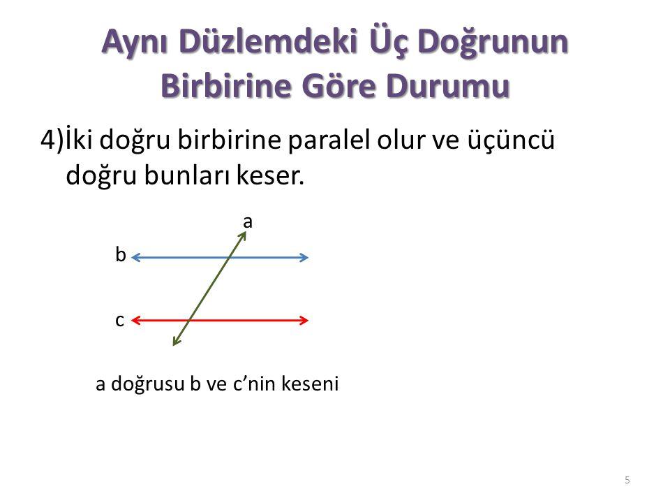 Aynı Düzlemdeki Üç Doğrunun Birbirine Göre Durumu 4)İki doğru birbirine paralel olur ve üçüncü doğru bunları keser. a b c a doğrusu b ve c'nin keseni