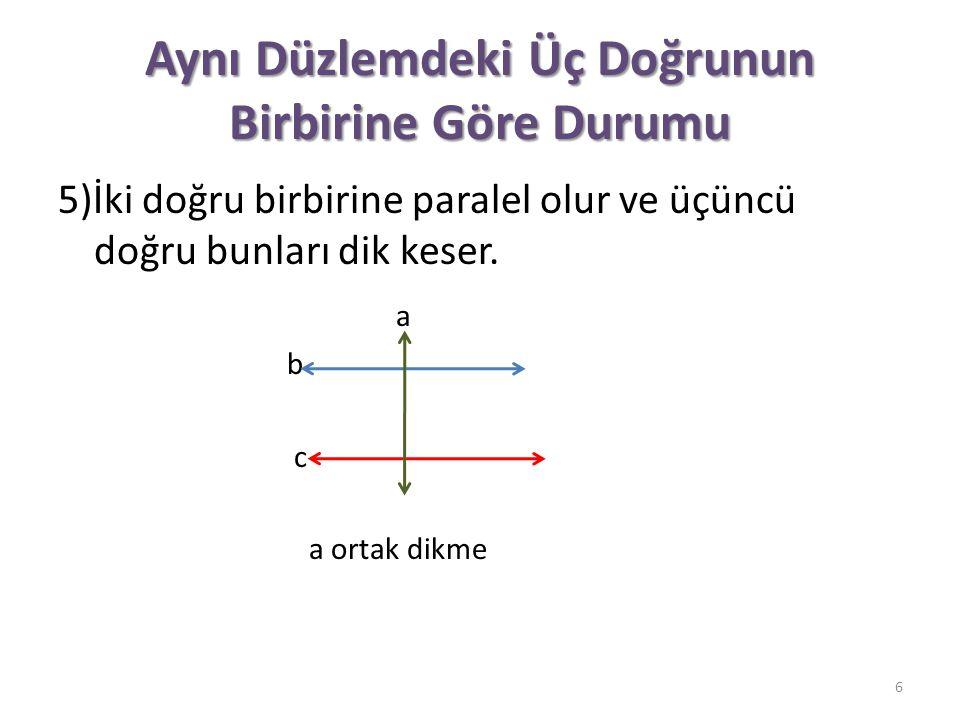 Aynı Düzlemdeki Üç Doğrunun Birbirine Göre Durumu 5)İki doğru birbirine paralel olur ve üçüncü doğru bunları dik keser. a b c a ortak dikme 6