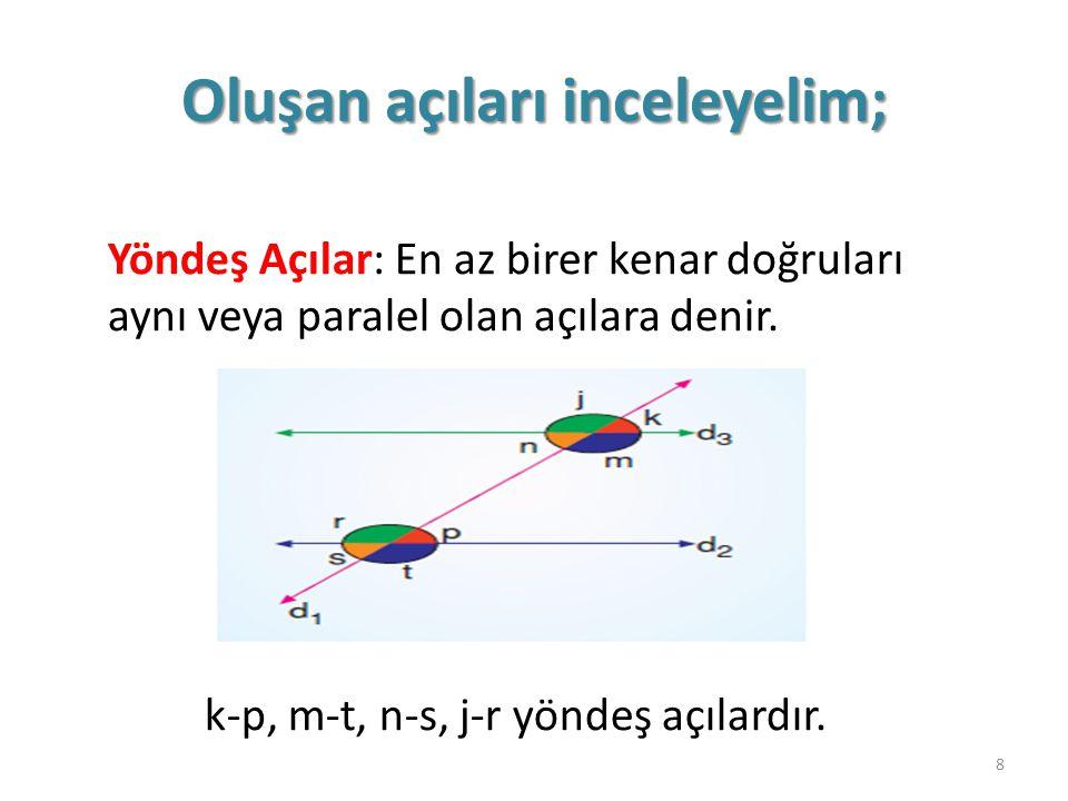 Oluşan açıları inceleyelim; Yöndeş Açılar: En az birer kenar doğruları aynı veya paralel olan açılara denir. k-p, m-t, n-s, j-r yöndeş açılardır. 8