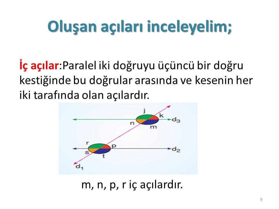 Oluşan açıları inceleyelim; İç açılar:Paralel iki doğruyu üçüncü bir doğru kestiğinde bu doğrular arasında ve kesenin her iki tarafında olan açılardır