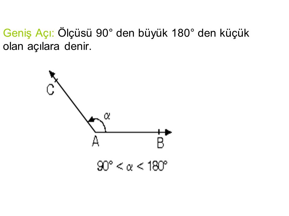 Geniş Açı: Ölçüsü 90° den büyük 180° den küçük olan açılara denir.