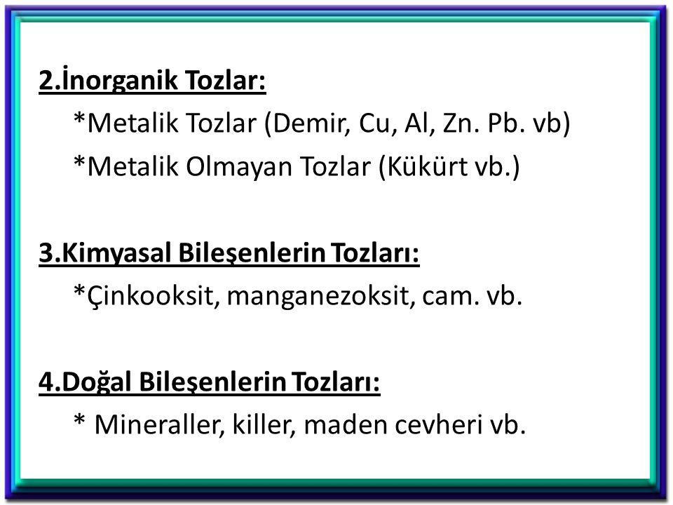 2.İnorganik Tozlar: *Metalik Tozlar (Demir, Cu, Al, Zn. Pb. vb) *Metalik Olmayan Tozlar (Kükürt vb.) 3.Kimyasal Bileşenlerin Tozları: *Çinkooksit, man