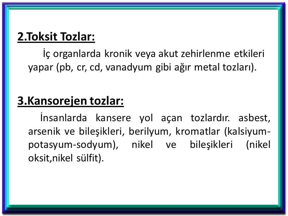 2.Toksit Tozlar: İç organlarda kronik veya akut zehirlenme etkileri yapar (pb, cr, cd, vanadyum gibi ağır metal tozları). 3.Kansorejen tozlar: İnsanla