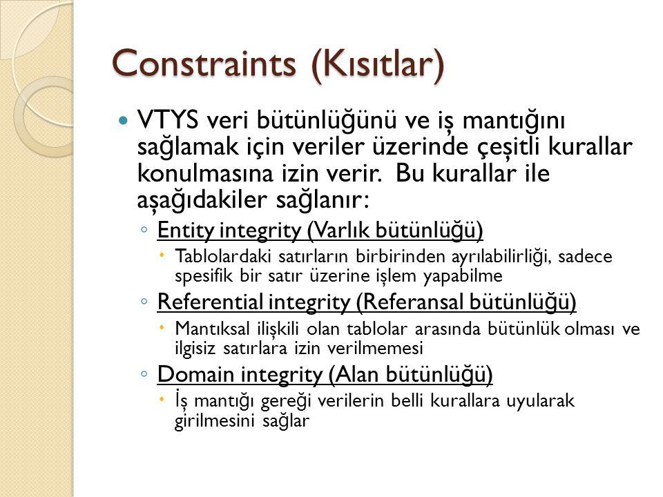 Constraints (Kısıtlar) MS SQL Server bu işlevi sa ğ lamak için 6 tür kısıdı destekler: ◦ UNIQUE Constraints (Tekillik ) ◦ CHECK Constraints (De ğ er kontrolü) ◦ DEFAULT Constraints (Varsayılan) ◦ NOT NULL Constraints (Boş de ğ er izni/engeli) ◦ PRIMARY KEY Constraints (Birincil Anahtar ) ◦ FOREIGN KEY Constraints (Yabancı Anahtar)