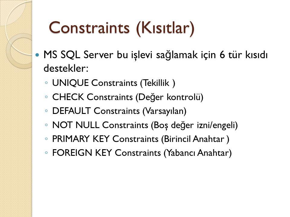Constraints (Kısıtlar) UNIQUE Constraint ◦ Herhangi bir alanda de ğ er tekrarını engeller ◦ Bu özelli ğ i bakımından Primary Key ile benzeşir, fakat  PK tanımlanınca sütunda NULL de ğ ere izin verilmez, UC ise verir  PK tabloda bir tane tanımlanabilir, UC birden fazla tanımlanabilir