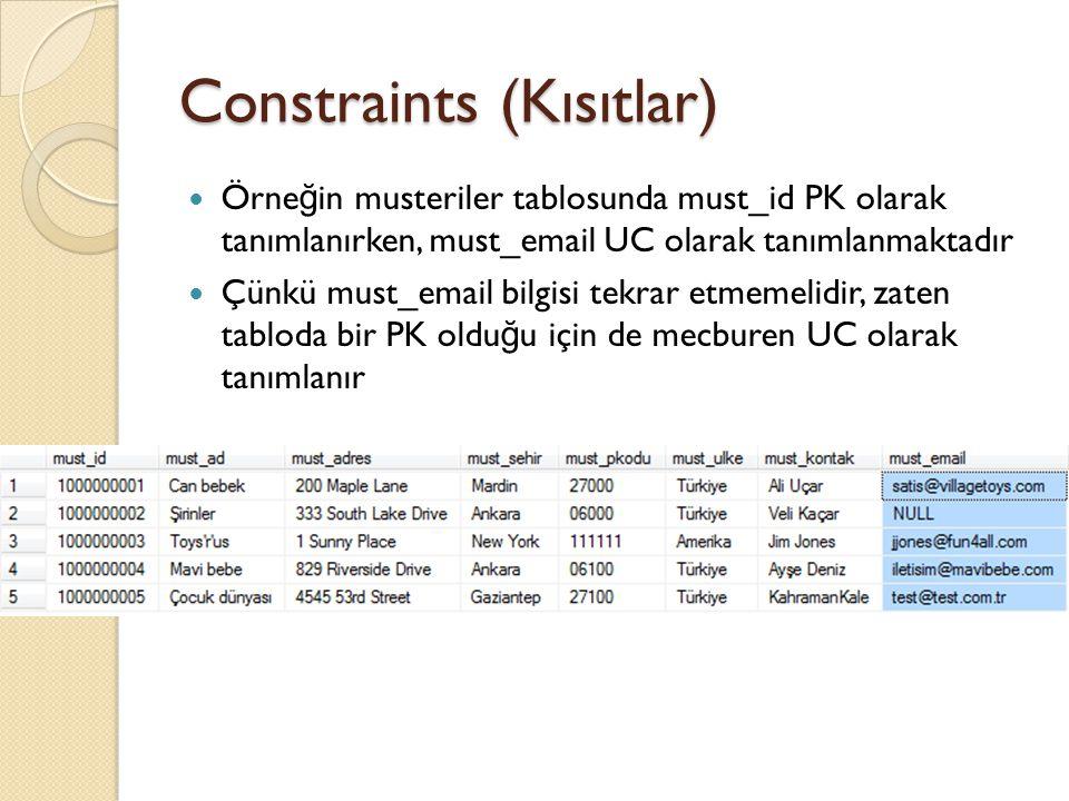 Constraints (Kısıtlar) Örne ğ in musteriler tablosunda must_id PK olarak tanımlanırken, must_email UC olarak tanımlanmaktadır Çünkü must_email bilgisi