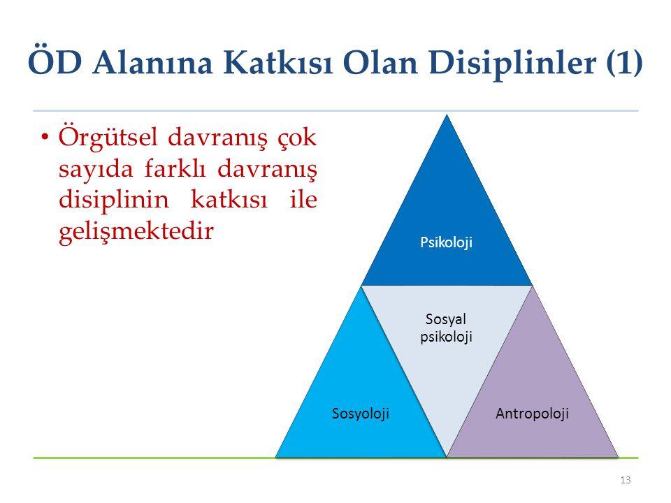 ÖD Alanına Katkısı Olan Disiplinler (1) Örgütsel davranış çok sayıda farklı davranış disiplinin katkısı ile gelişmektedir 13 PsikolojiSosyoloji Sosyal