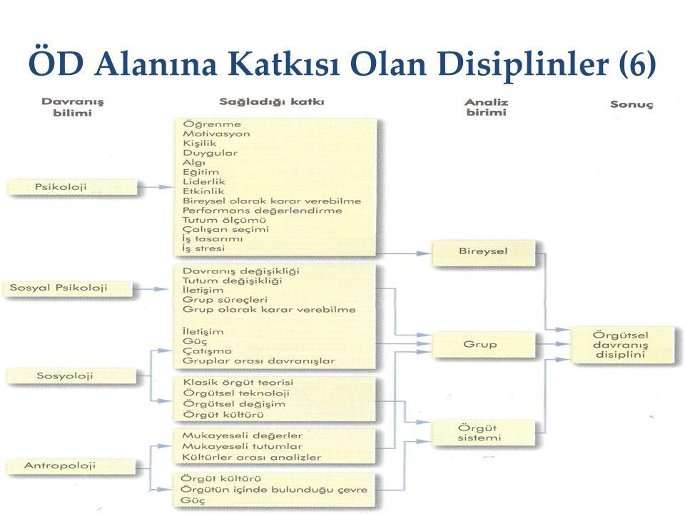 ÖD Alanına Katkısı Olan Disiplinler (6) 18