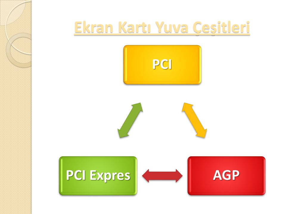 5.VGA (Video Graphics Array): Ekran Kartının Aştığı Yollar