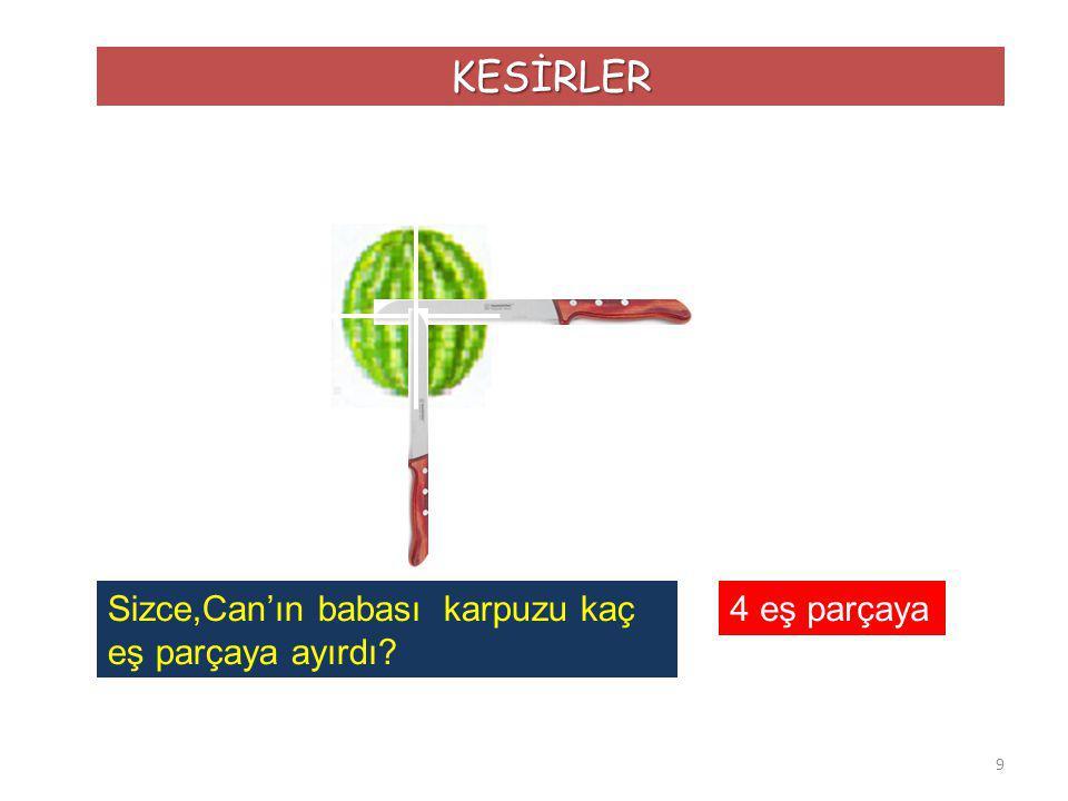 KESİRLER Karpuz, önce 2 eş parçaya bölünmüş 2 yarım elde edilmiştir.