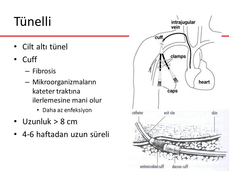 Tünelli Cilt altı tünel Cuff – Fibrosis – Mikroorganizmaların kateter traktına ilerlemesine mani olur Daha az enfeksiyon Uzunluk > 8 cm 4-6 haftadan u