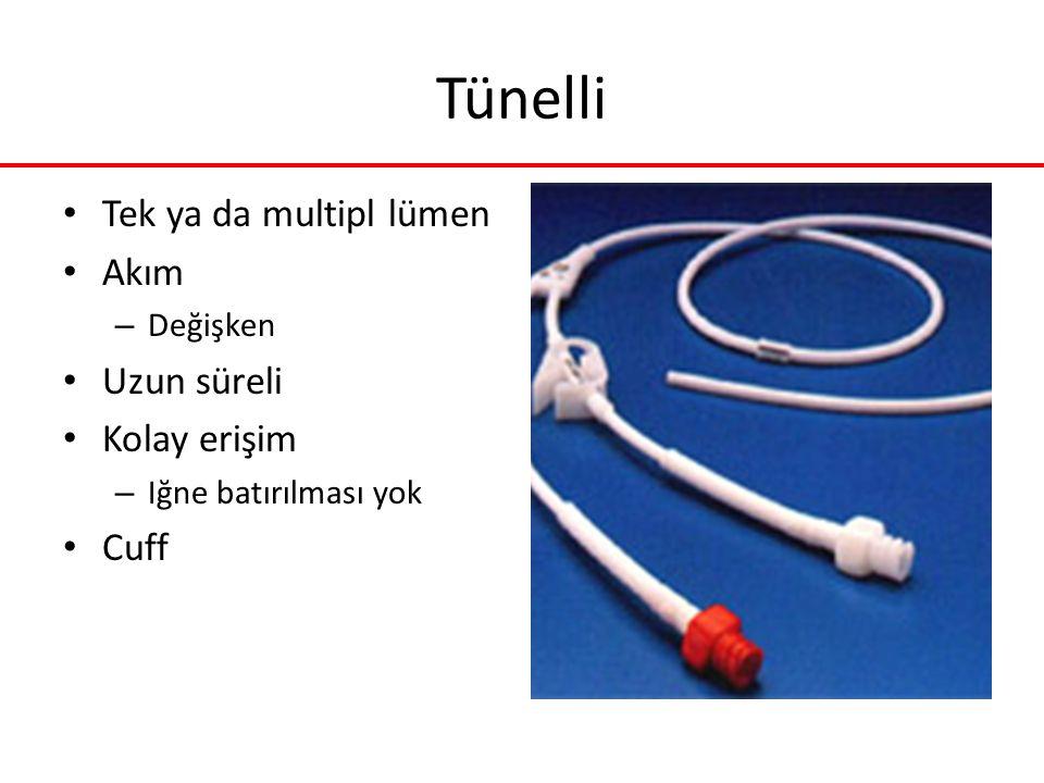 Tünelli Tek ya da multipl lümen Akım – Değişken Uzun süreli Kolay erişim – Iğne batırılması yok Cuff