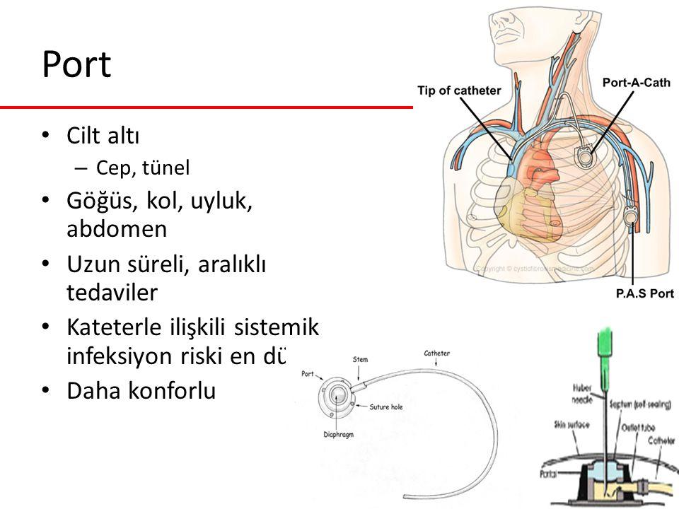 Port Cilt altı – Cep, tünel Göğüs, kol, uyluk, abdomen Uzun süreli, aralıklı tedaviler Kateterle ilişkili sistemik infeksiyon riski en düşük Daha konf