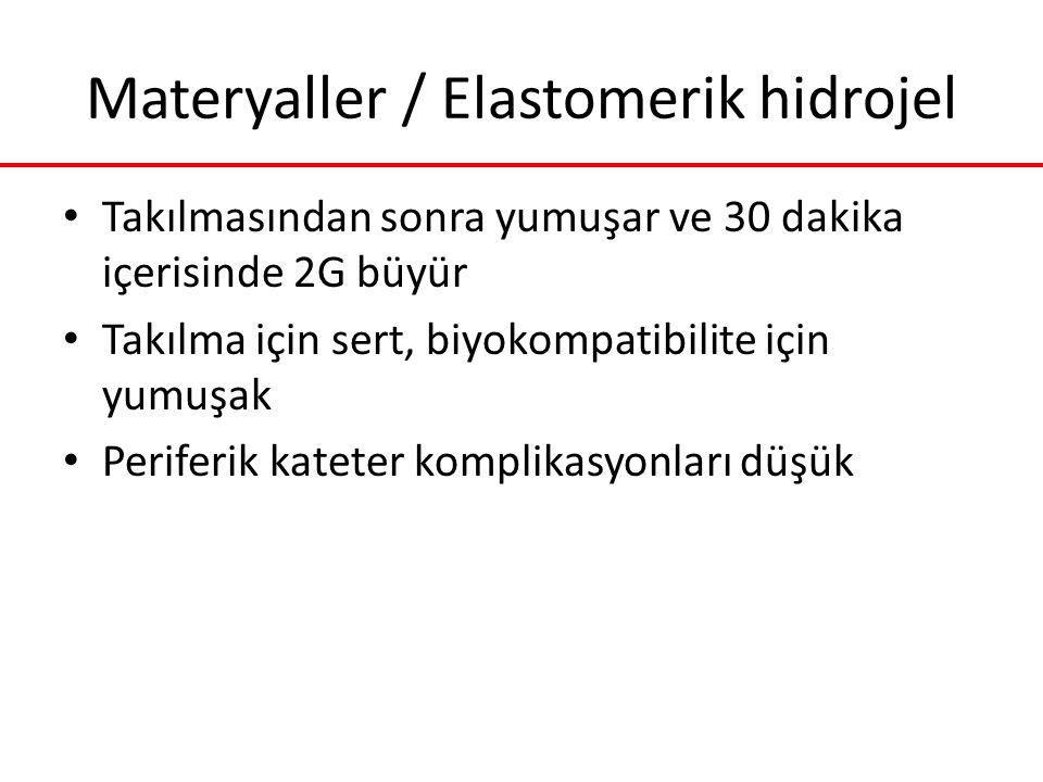 Materyaller / Elastomerik hidrojel Takılmasından sonra yumuşar ve 30 dakika içerisinde 2G büyür Takılma için sert, biyokompatibilite için yumuşak Peri