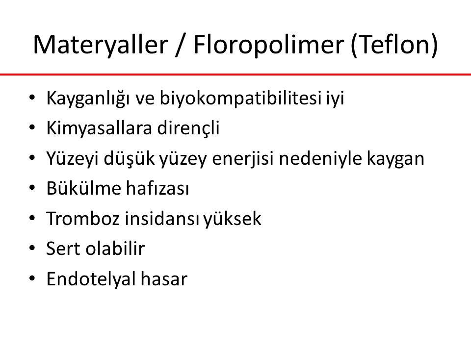 Materyaller / Floropolimer (Teflon) Kayganlığı ve biyokompatibilitesi iyi Kimyasallara dirençli Yüzeyi düşük yüzey enerjisi nedeniyle kaygan Bükülme h
