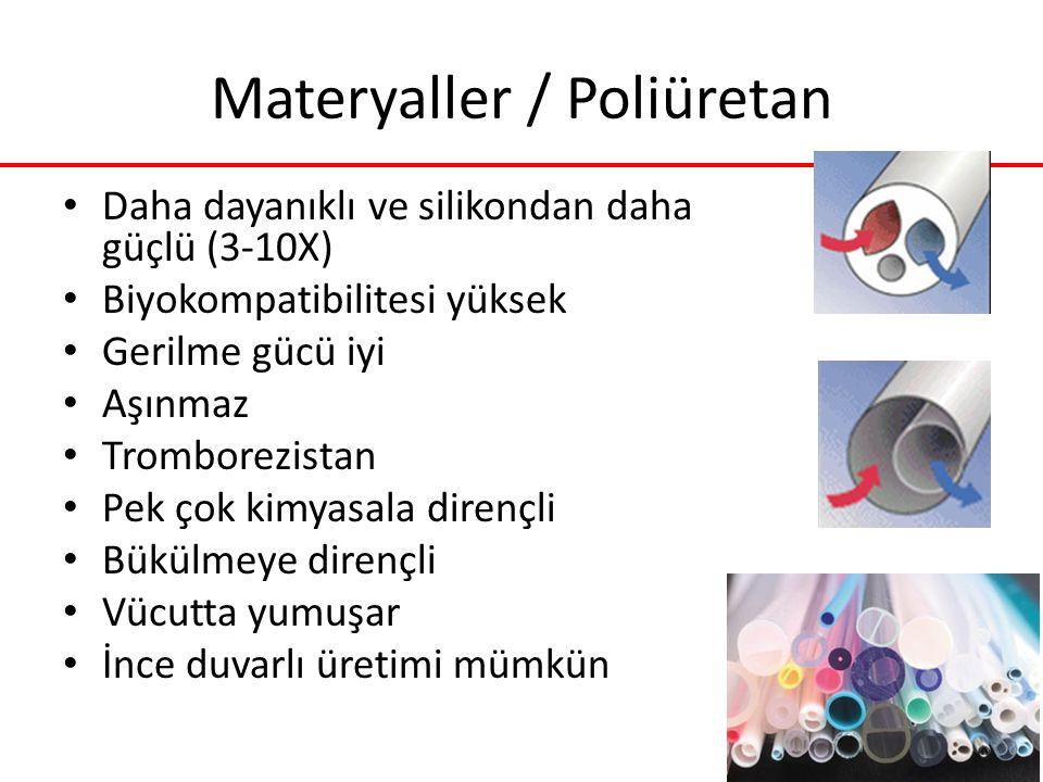 Materyaller / Poliüretan Daha dayanıklı ve silikondan daha güçlü (3-10X) Biyokompatibilitesi yüksek Gerilme gücü iyi Aşınmaz Tromborezistan Pek çok ki