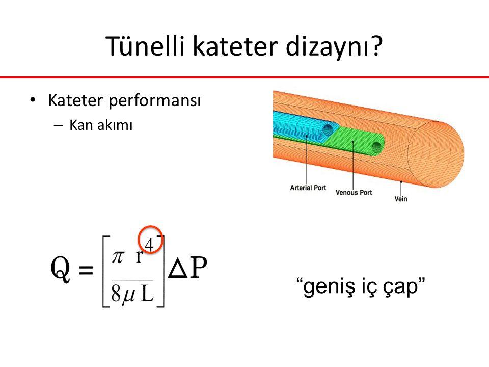 """Tünelli kateter dizaynı? Kateter performansı – Kan akımı Poiseuille kanunu """"geniş iç çap"""""""