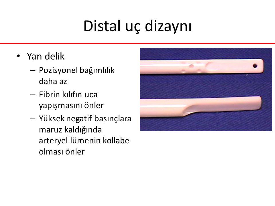 Distal uç dizaynı Yan delik – Pozisyonel bağımlılık daha az – Fibrin kılıfın uca yapışmasını önler – Yüksek negatif basınçlara maruz kaldığında artery