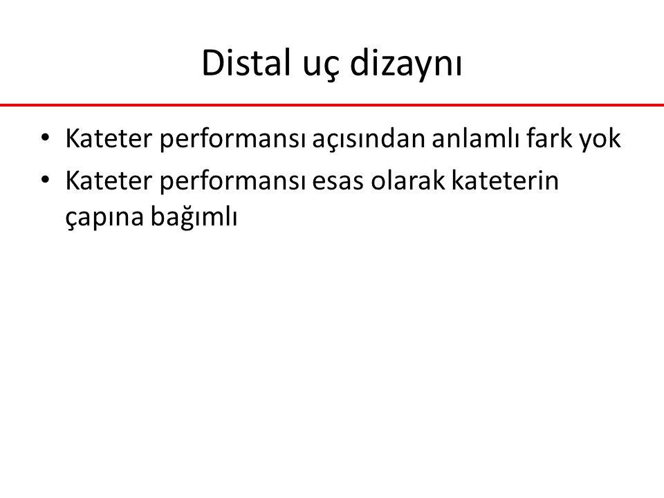 Distal uç dizaynı Kateter performansı açısından anlamlı fark yok Kateter performansı esas olarak kateterin çapına bağımlı