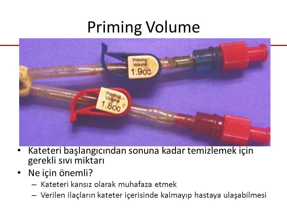 Priming Volume Kateteri başlangıcından sonuna kadar temizlemek için gerekli sıvı miktarı Ne için önemli? – Kateteri kansız olarak muhafaza etmek – Ver