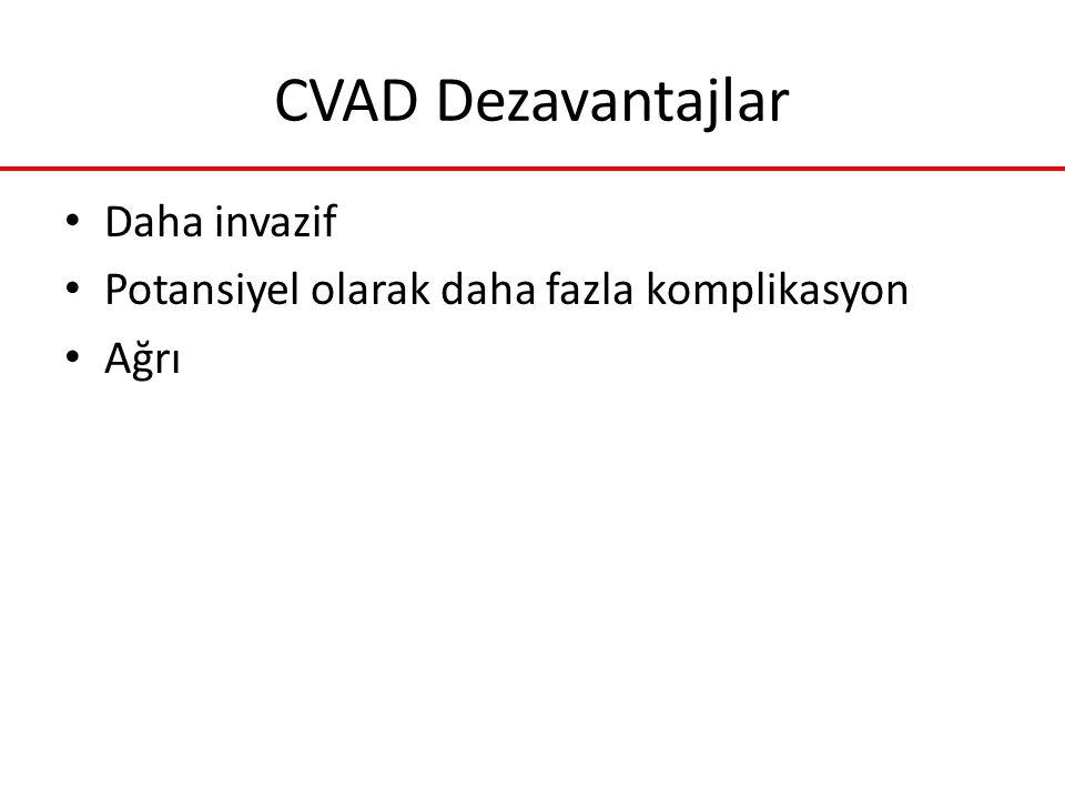 CVAD Dezavantajlar Daha invazif Potansiyel olarak daha fazla komplikasyon Ağrı