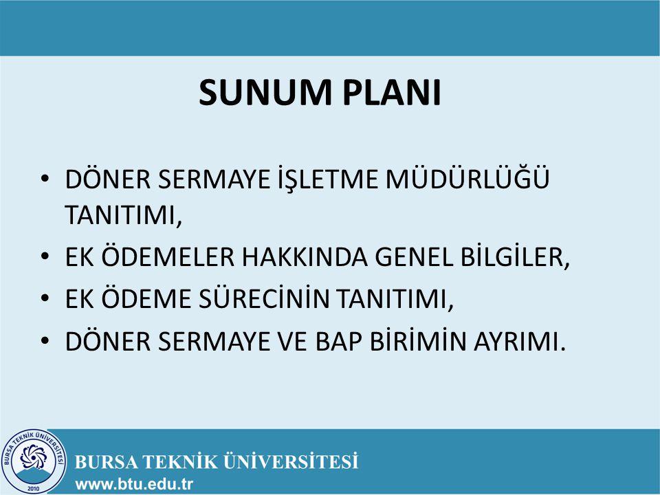 DÖNER SERMAYE İŞLETME MÜDÜRLÜĞÜ Bursa Teknik Üniversitesi Döner Sermaye İşletmesi 2547 sayılı Yüksek Öğretim Kanununun 58.