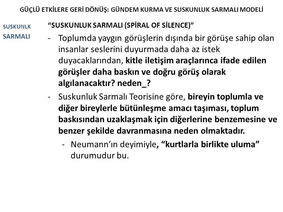 """GÜÇLÜ ETKİLERE GERİ DÖNÜŞ: GÜNDEM KURMA VE SUSKUNLUK SARMALI MODELİ SUSKUNLK SARMALI """"SUSKUNLUK SARMALI (SPİRAL OF SİLENCE)"""" -Toplumda yaygın görüşler"""