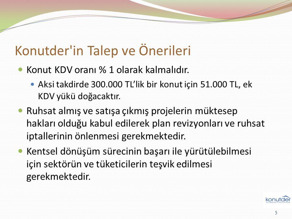 Konutder in Talep ve Önerileri Konut KDV oranı % 1 olarak kalmalıdır.