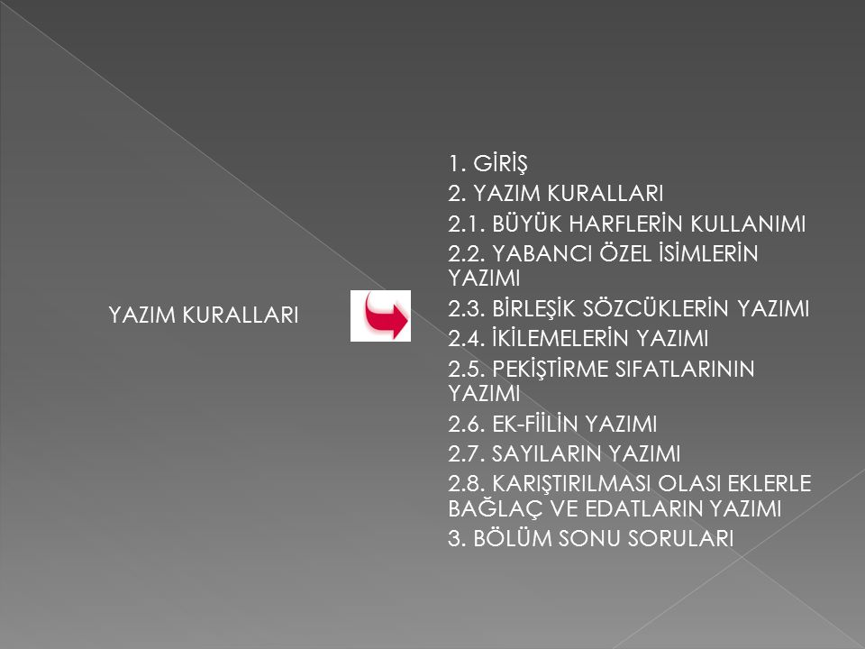 2.2.YABANCI ÖZEL İSİMLERİN YAZIMI 2.2.1.