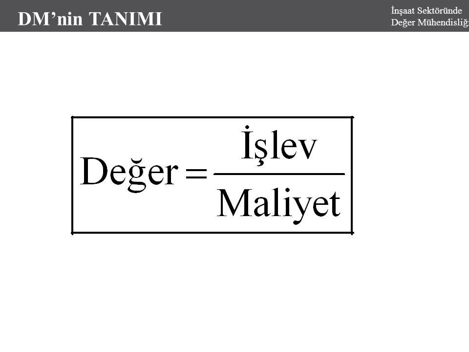 DM'nin TANIMI İnşaat Sektöründe Değer Mühendisliği