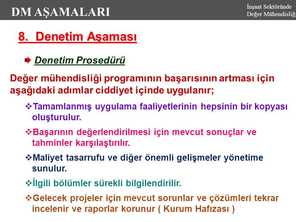 DM AŞAMALARI İnşaat Sektöründe Değer Mühendisliği 8. Denetim Aşaması Denetim Prosedürü Değer mühendisliği programının başarısının artması için aşağıda