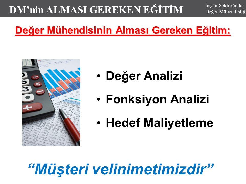 DM'nin ALMASI GEREKEN EĞİTİM İnşaat Sektöründe Değer Mühendisliği Değer Mühendisinin Alması Gereken Eğitim: Değer Analizi Fonksiyon Analizi Hedef Mali