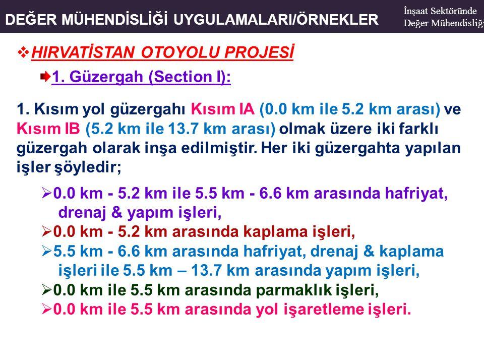 DEĞER MÜHENDİSLİĞİ UYGULAMALARI/ÖRNEKLER  HIRVATİSTAN OTOYOLU PROJESİ 1. Güzergah (Section I): 1. Kısım yol güzergahı Kısım IA (0.0 km ile 5.2 km ara