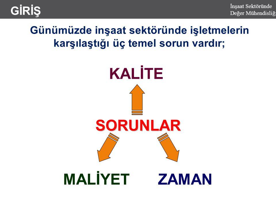 DM'nin ÇIKIŞI ve TARİHİ İnşaat Sektöründe Değer Mühendisliği Değer mühendisliği, II.