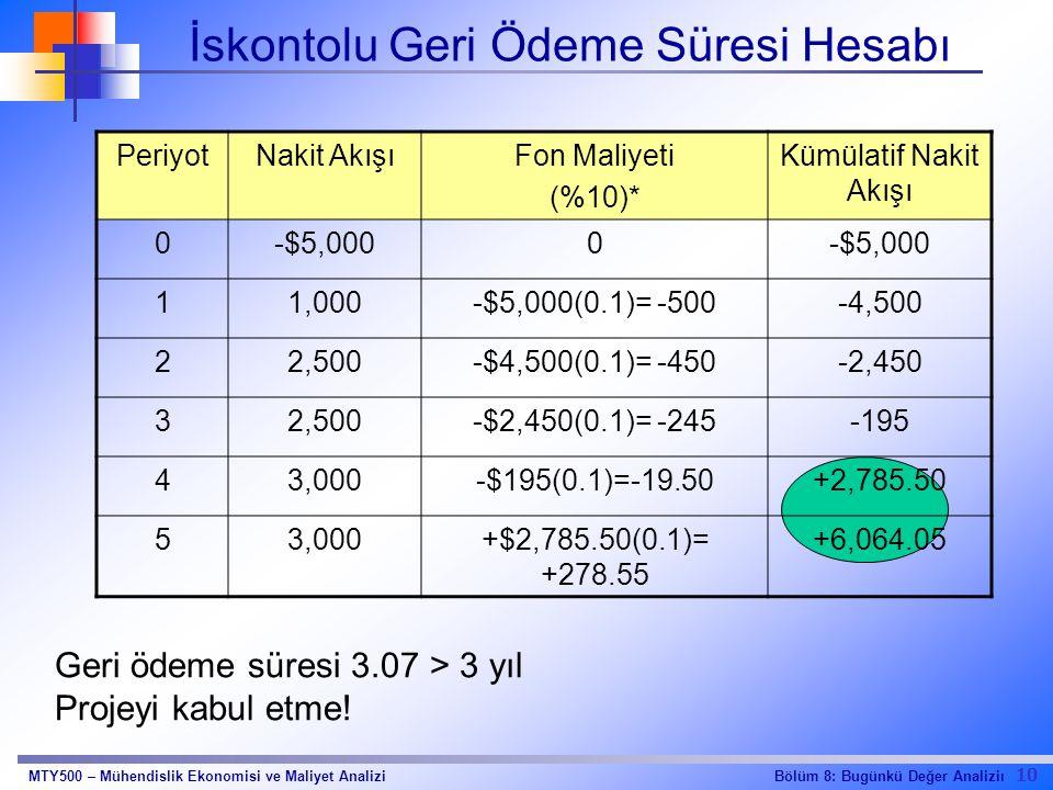 10 Bölüm 8: Bugünkü Değer AnaliziıMTY500 – Mühendislik Ekonomisi ve Maliyet Analizi İskontolu Geri Ödeme Süresi Hesabı PeriyotNakit AkışıFon Maliyeti (%10)* Kümülatif Nakit Akışı 0-$5,0000 11,000-$5,000(0.1)= -500-4,500 22,500-$4,500(0.1)= -450-2,450 32,500-$2,450(0.1)= -245-195 43,000-$195(0.1)=-19.50+2,785.50 53,000+$2,785.50(0.1)= +278.55 +6,064.05 Geri ödeme süresi 3.07 > 3 yıl Projeyi kabul etme!