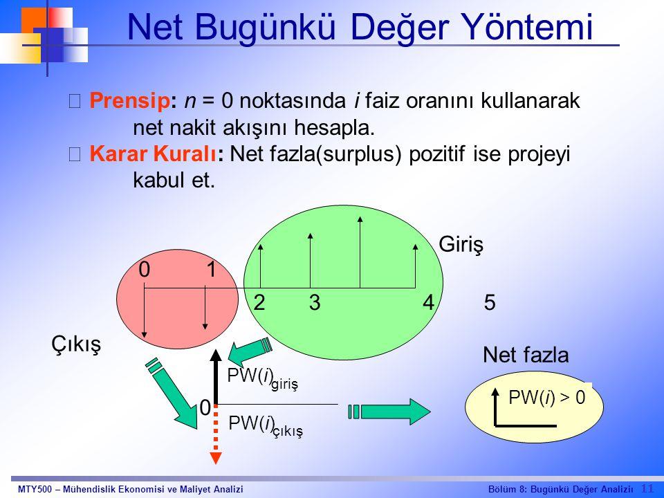 11 Bölüm 8: Bugünkü Değer AnaliziıMTY500 – Mühendislik Ekonomisi ve Maliyet Analizi Net Bugünkü Değer Yöntemi  Prensip: n = 0 noktasında i faiz oranını kullanarak net nakit akışını hesapla.
