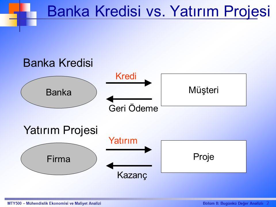 2 Bölüm 8: Bugünkü Değer AnaliziıMTY500 – Mühendislik Ekonomisi ve Maliyet Analizi Banka Kredisi vs. Yatırım Projesi Banka Müşteri Kredi Geri Ödeme Fi
