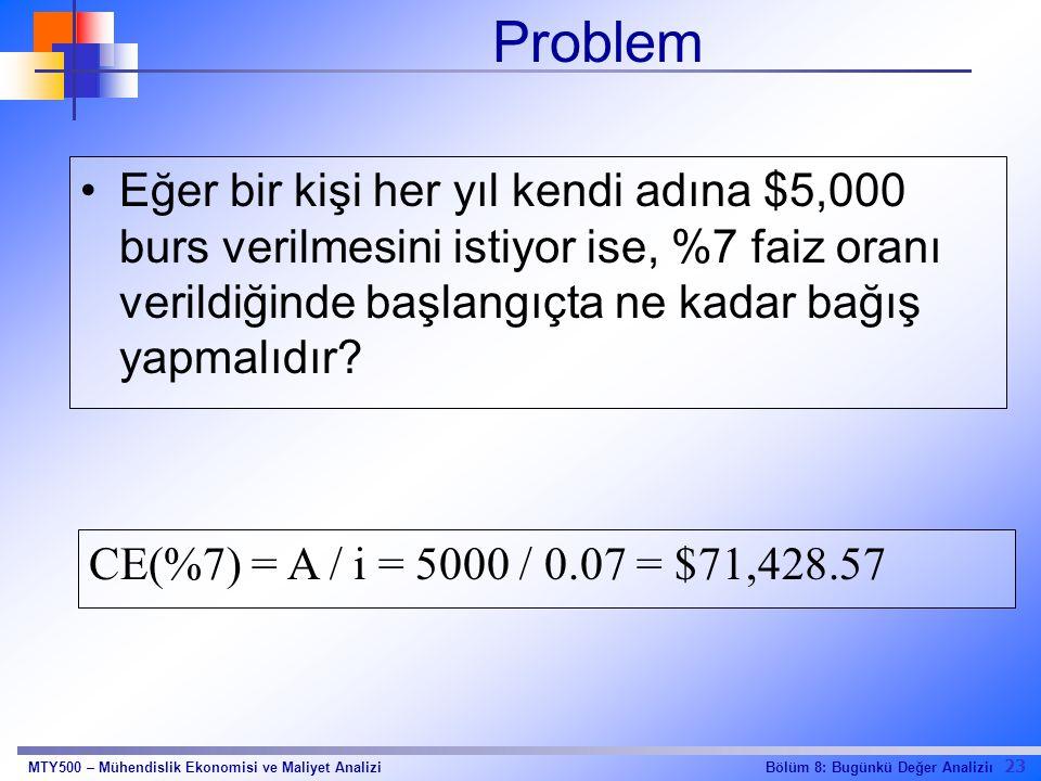 23 Bölüm 8: Bugünkü Değer AnaliziıMTY500 – Mühendislik Ekonomisi ve Maliyet Analizi Problem Eğer bir kişi her yıl kendi adına $5,000 burs verilmesini istiyor ise, %7 faiz oranı verildiğinde başlangıçta ne kadar bağış yapmalıdır.