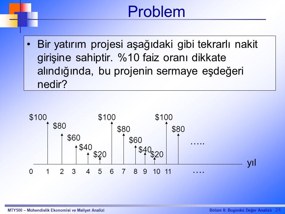 24 Bölüm 8: Bugünkü Değer AnaliziıMTY500 – Mühendislik Ekonomisi ve Maliyet Analizi Problem Bir yatırım projesi aşağıdaki gibi tekrarlı nakit girişine