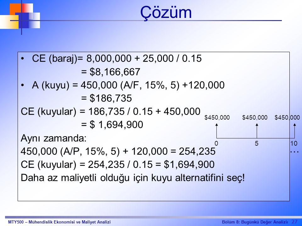 27 Bölüm 8: Bugünkü Değer AnaliziıMTY500 – Mühendislik Ekonomisi ve Maliyet Analizi Çözüm CE (baraj)= 8,000,000 + 25,000 / 0.15 = $8,166,667 A (kuyu) = 450,000 (A/F, 15%, 5) +120,000 = $186,735 CE (kuyular) = 186,735 / 0.15 + 450,000 = $ 1,694,900 Aynı zamanda: 450,000 (A/P, 15%, 5) + 120,000 = 254,235 CE (kuyular) = 254,235 / 0.15 = $1,694,900 Daha az maliyetli olduğu için kuyu alternatifini seç.