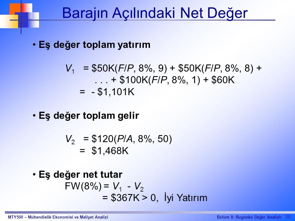 30 Bölüm 8: Bugünkü Değer AnaliziıMTY500 – Mühendislik Ekonomisi ve Maliyet Analizi Barajın Açılındaki Net Değer Eş değer toplam yatırım V 1 =$50K(F/P, 8%, 9) + $50K(F/P, 8%, 8) +...