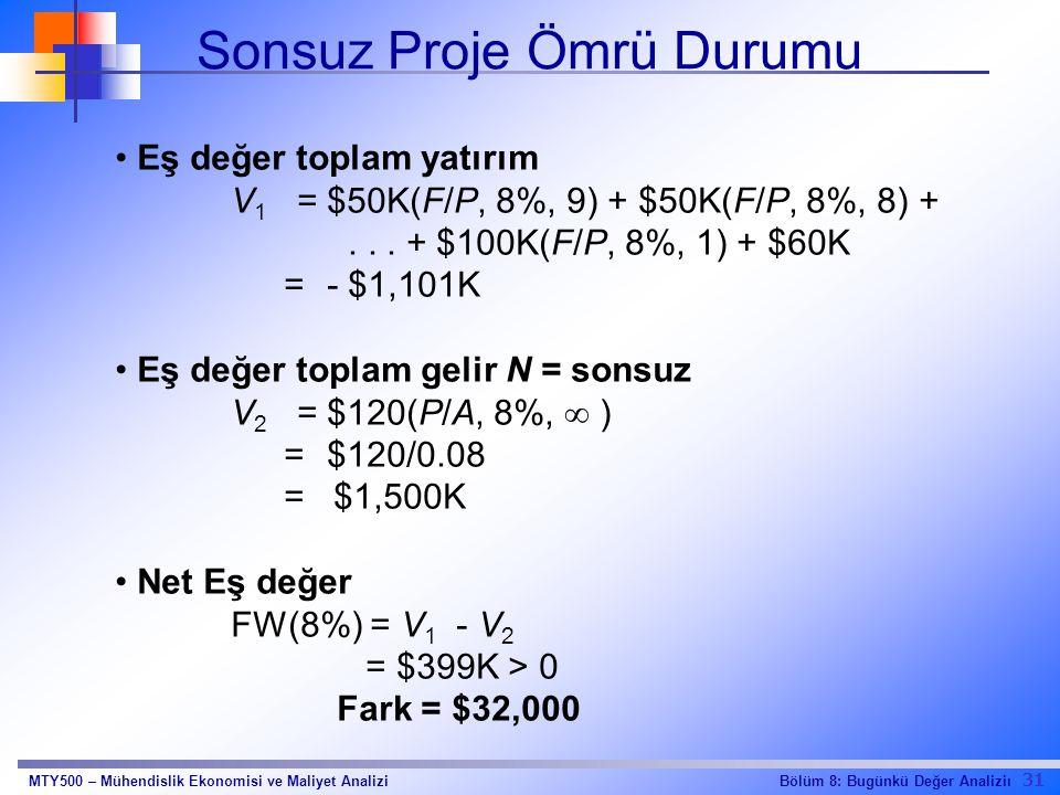 31 Bölüm 8: Bugünkü Değer AnaliziıMTY500 – Mühendislik Ekonomisi ve Maliyet Analizi Sonsuz Proje Ömrü Durumu Eş değer toplam yatırım V 1 =$50K(F/P, 8%, 9) + $50K(F/P, 8%, 8) +...