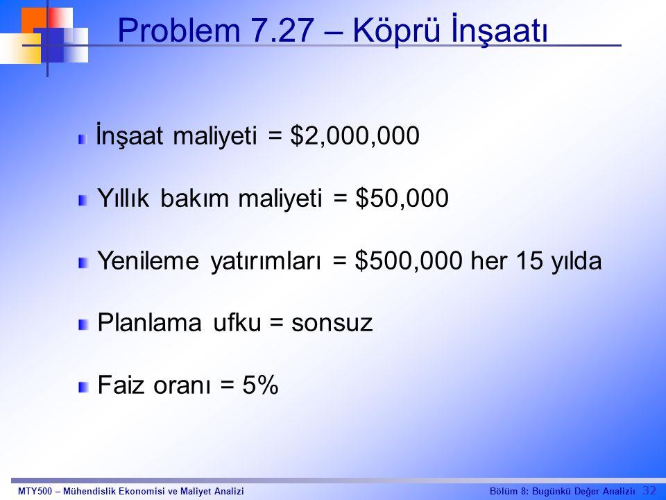 32 Bölüm 8: Bugünkü Değer AnaliziıMTY500 – Mühendislik Ekonomisi ve Maliyet Analizi Problem 7.27 – Köprü İnşaatı İnşaat maliyeti = $2,000,000 Yıllık bakım maliyeti = $50,000 Yenileme yatırımları = $500,000 her 15 yılda Planlama ufku = sonsuz Faiz oranı = 5%