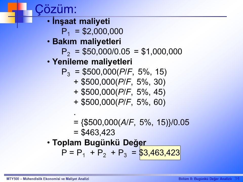 34 Bölüm 8: Bugünkü Değer AnaliziıMTY500 – Mühendislik Ekonomisi ve Maliyet Analizi Çözüm: İnşaat maliyeti P 1 = $2,000,000 Bakım maliyetleri P 2 = $50,000/0.05 = $1,000,000 Yenileme maliyetleri P 3 = $500,000(P/F, 5%, 15) + $500,000(P/F, 5%, 30) + $500,000(P/F, 5%, 45) + $500,000(P/F, 5%, 60).