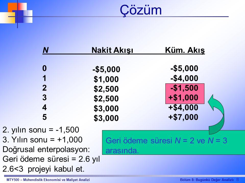 8 Bölüm 8: Bugünkü Değer AnaliziıMTY500 – Mühendislik Ekonomisi ve Maliyet Analizi Çözüm NNakit AkışıKüm. Akış 012345012345 -$5,000 $1,000 $2,500 $3,0